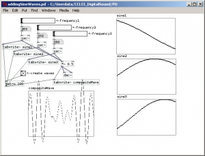 Figure 2.29 Adding sound waves in Pure Data