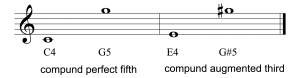 Figure 3.29  Compound intervals