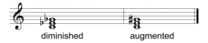 Figure 3.33 Diminished and augmented triads in key of C