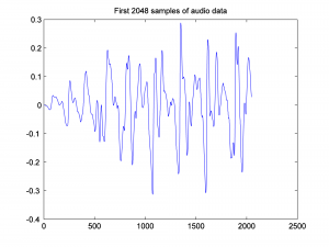 Figure 2.54 Audio data