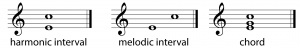 Figure 3.24 Intervals and chords