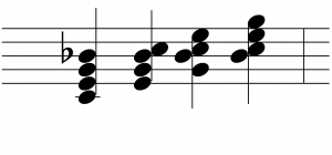 Figure 3.34 Dominant seventh chords for the key of C