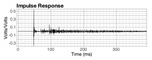 Figure 4.23 Impulse response of small chamber music hall