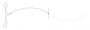 Figure 2.9 Full wavelength of impulse sent through fixed-end rope