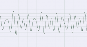 Figure 3.4 Waveform of musical sound