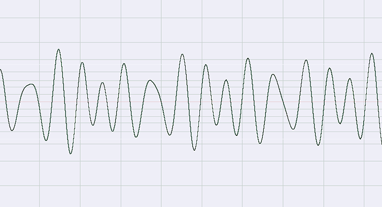 Chapter 3 musical sound digital sound music figure 34 waveform of musical sound ccuart Image collections