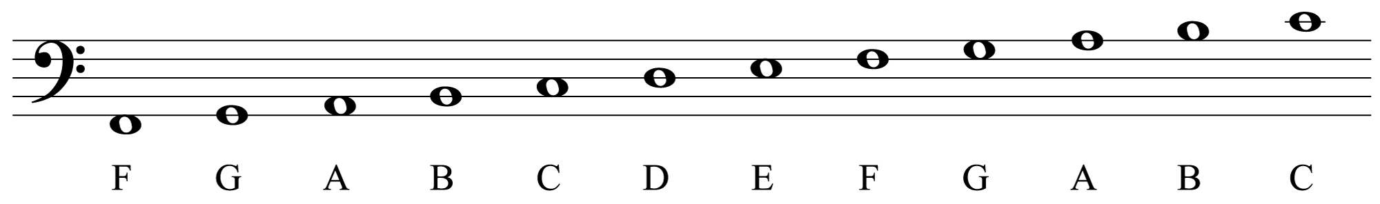 figure 312 notes on the bass clef staff