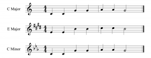 Figure 3.23  Transposition from key of C major to E major and C minor