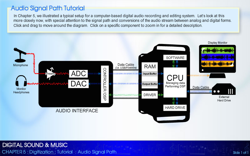 flash_audiosignalpath